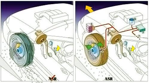 Использование системы ASR