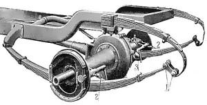 avtomobilnye-ressory