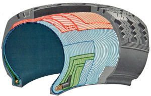 Pirelli_Cinturato_Tire